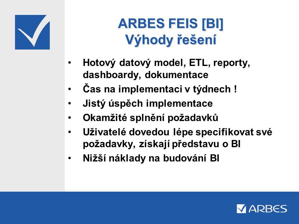 ARBES FEIS [BI] Výhody řešení